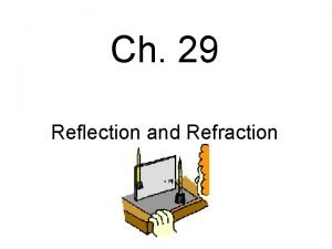 Ch 29 Reflection and Refraction Reflection When a