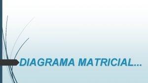 DIAGRAMA MATRICIAL Diagrama matricial El diagrama matricial DM
