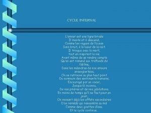 CYCLE INFERNAL Lamour est une ligne brise Il