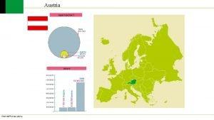 Austria Stati dellEuropa alpina Austria Oltre i tre