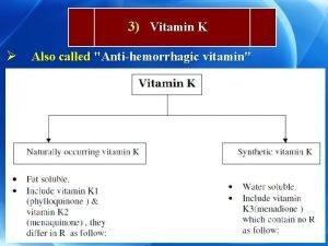 3 Vitamin K Also called Antihemorrhagic vitamin Sources