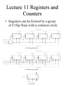 Lecture 11 Registers and Counters Registers can be