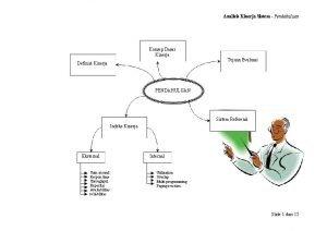 Analisis Kinerja Sistem Pendahuluan Konsep Dasar Kinerja Definisi
