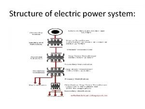 Structure of electric power system Power system It