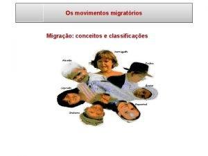 Os movimentos migratrios Migrao conceitos e classificaes O