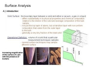 Surface Analysis A Introduction Solid Surface the boundary