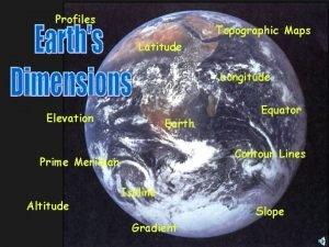 Profiles Topographic Maps Latitude Longitude Elevation Earth Contour