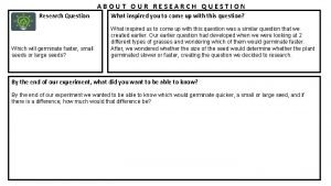 ABOUT OUR RESEARCH QUESTION Research Question Which will