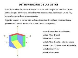 DETERMINACIN DE LAS VISTAS Para determinar las vistas