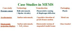 Case Studies in MEMS Case study Pressure sensor