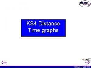KS 4 Distance Time graphs Boardworks Ltd 2003