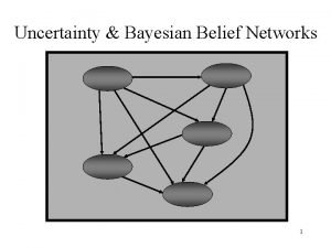 Uncertainty Bayesian Belief Networks 1 DataMining with Bayesian