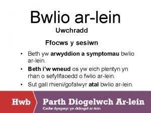 Bwlio arlein Uwchradd Ffocws y sesiwn Beth yw