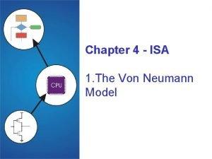 Chapter 4 ISA 1 The Von Neumann Model