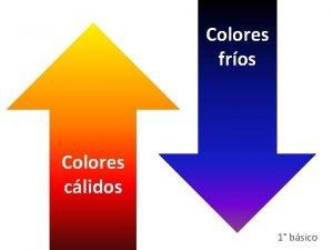 Colores fros Colores clidos 1 bsico Objetivo Experimentar