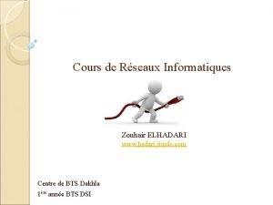 Cours de Rseaux Informatiques Zouhair ELHADARI www hadari
