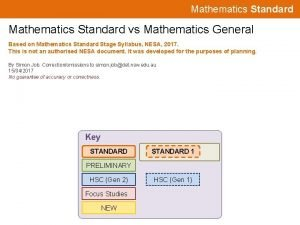 Mathematics Standard vs Mathematics General Based on Mathematics