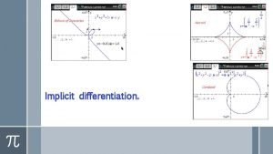 Implicit differentiation Implicit differentiation is used to differentiate