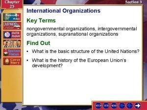 International Organizations Key Terms nongovernmental organizations intergovernmental organizations