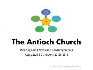 Jerusalem Paul Antioch Good News Barnabas Gentiles The