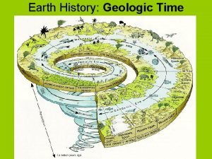 Earth History Geologic Time Geologic Time Geologic Time