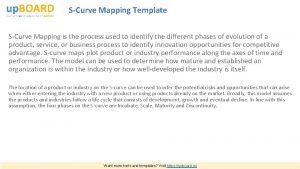 SCurve Mapping Template SCurve Mapping is the process