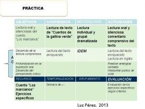 A C OBJETIVOS CONTENIDOS METODOLOGA ACTIVIDADES Lectura oral