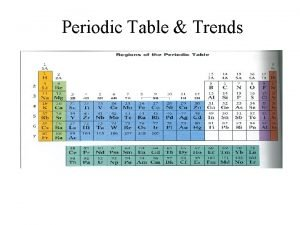 Periodic Table Trends History of the Periodic Table