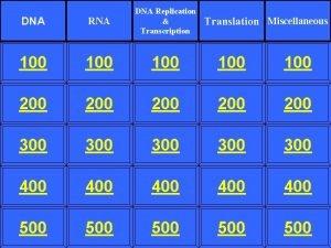 DNA RNA DNA Replication Transcription 100 100 100