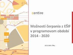 Monosti erpania z EIF v programovom obdob 2014