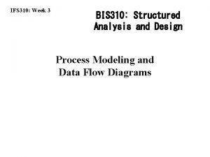 IFS 310 Week 3 BIS 310 Structured Analysis