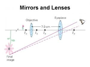 Mirrors and Lenses Mirrors and Lenses Sections 1