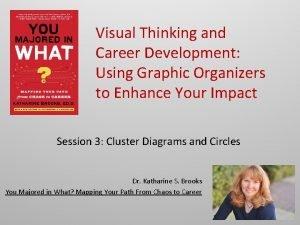 Visual Thinking and Career Development Using Graphic Organizers
