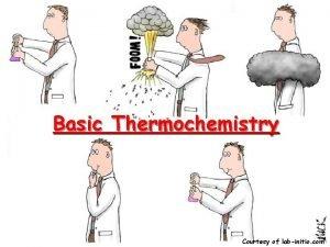 Basic Thermochemistry Courtesy of labinitio com CA Standards