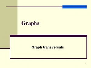 Graphs Graph transversals 1 Outline Graph Categories Strong