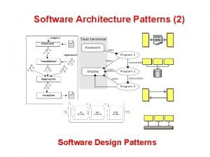 Software Architecture Patterns 2 Software Design Patterns what