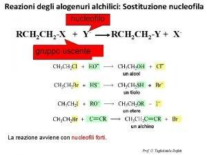 Reazioni degli alogenuri alchilici Sostituzione nucleofila nucleofilo RCH