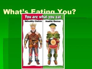 Whats Eating You How much do you need