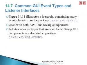 14 7 Common GUI Event Types and Listener