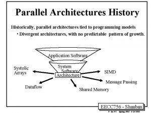 Parallel Architectures History Historically parallel architectures tied to