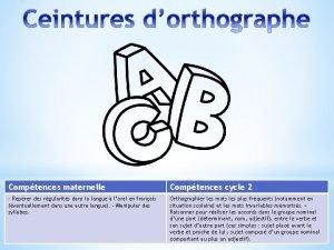 Comptences maternelle Comptences cycle 2 Reprer des rgularits