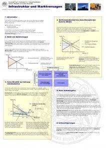 Universitt Trier Fachbereich IV Volkswirtschaftslehre Seminar Materielle und