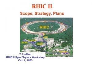 RHIC II Scope Strategy Plans T Ludlam RHIC