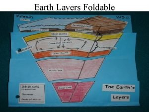 Earth Layers Foldable The Layers of the Earth