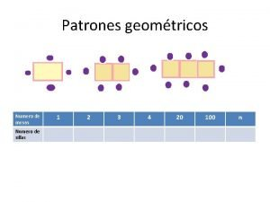 Patrones geomtricos Numero de mesas Numero de sillas