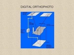 DIGITAL ORTHOPHOTO Pengertian Orthofoto Digital Digital Orthophotograph Orthofoto