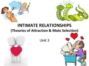 INTIMATE RELATIONSHIPS Theories of Attraction Mate Selection Unit