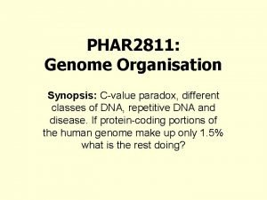 PHAR 2811 Genome Organisation Synopsis Cvalue paradox different