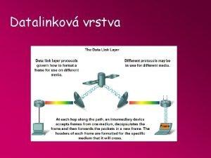 Datalinkov vrstva Datalinkov vrstva Sieov paket na svojej