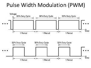 Pulse Width Modulation PWM Pulse Width Modulation PWM